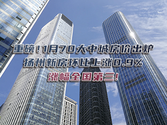 1月70大中城房价出炉,扬州新房环比上涨0.9%,涨幅全国第三