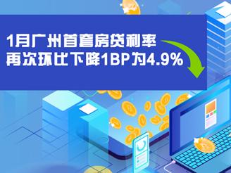 1月广州首套房贷利率再次环比下降1BP