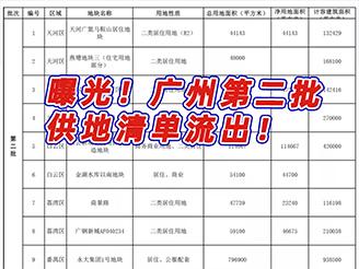 曝光!广州第二批供地清单流出!