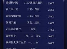 8月福州十大热门榜单出炉!单价20500元/平起