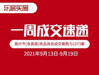 周报:滁州9.13-9.19网签1573套 环比上涨1.1%